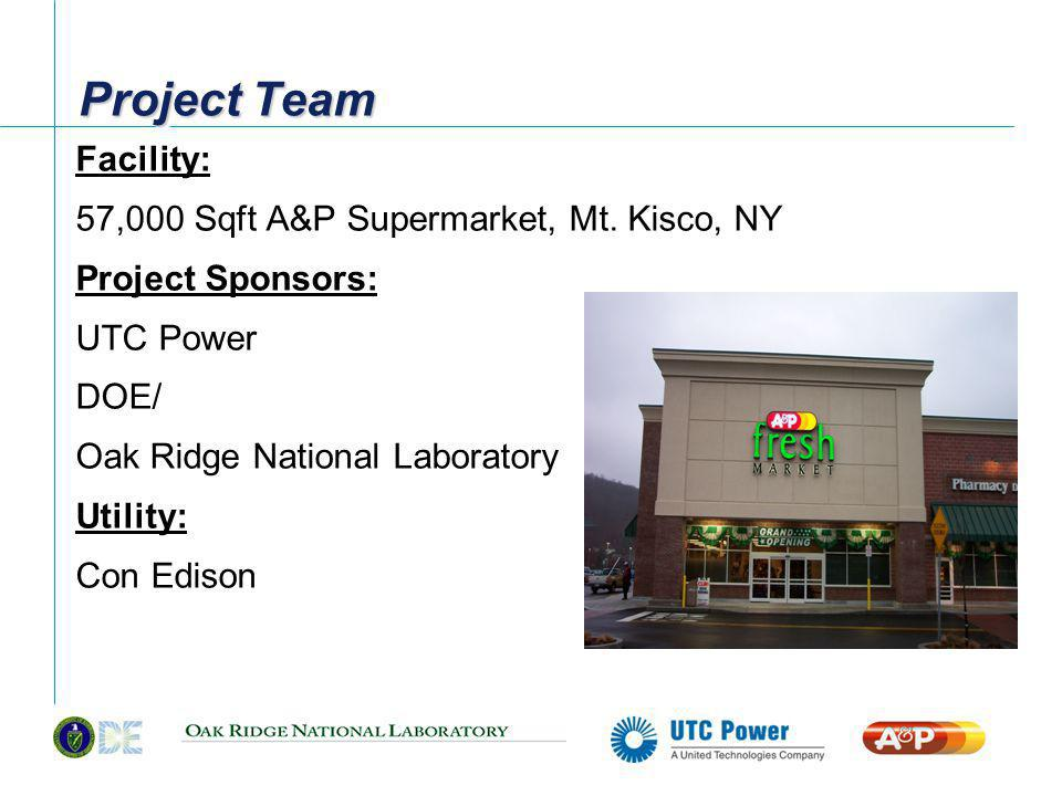 Project Team Facility: 57,000 Sqft A&P Supermarket, Mt. Kisco, NY Project Sponsors: UTC Power DOE/ Oak Ridge National Laboratory Utility: Con Edison
