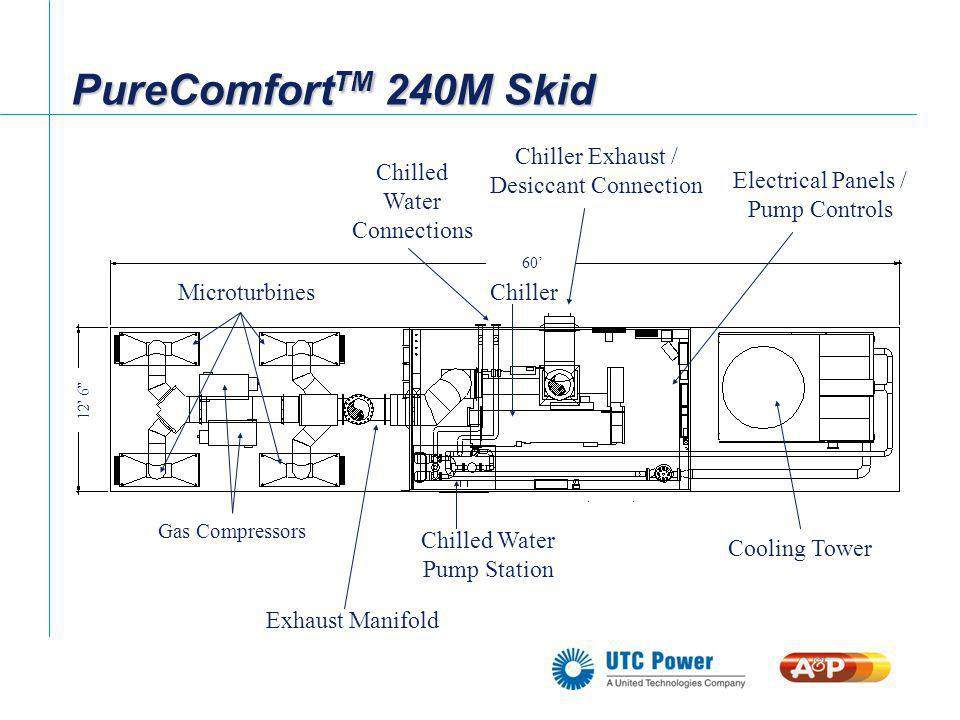PureComfort TM 240M Microturbines Chiller Enclosure Cooling Tower Gas Compressors Exhaust Duct Exhaust Diverter Valve