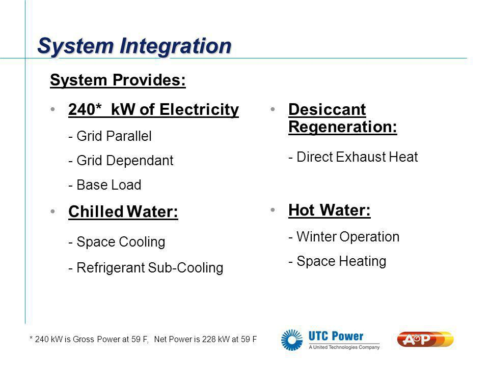 System Integration System Provides: 240* kW of Electricity - Grid Parallel - Grid Dependant - Base Load Chilled Water: - Space Cooling - Refrigerant S