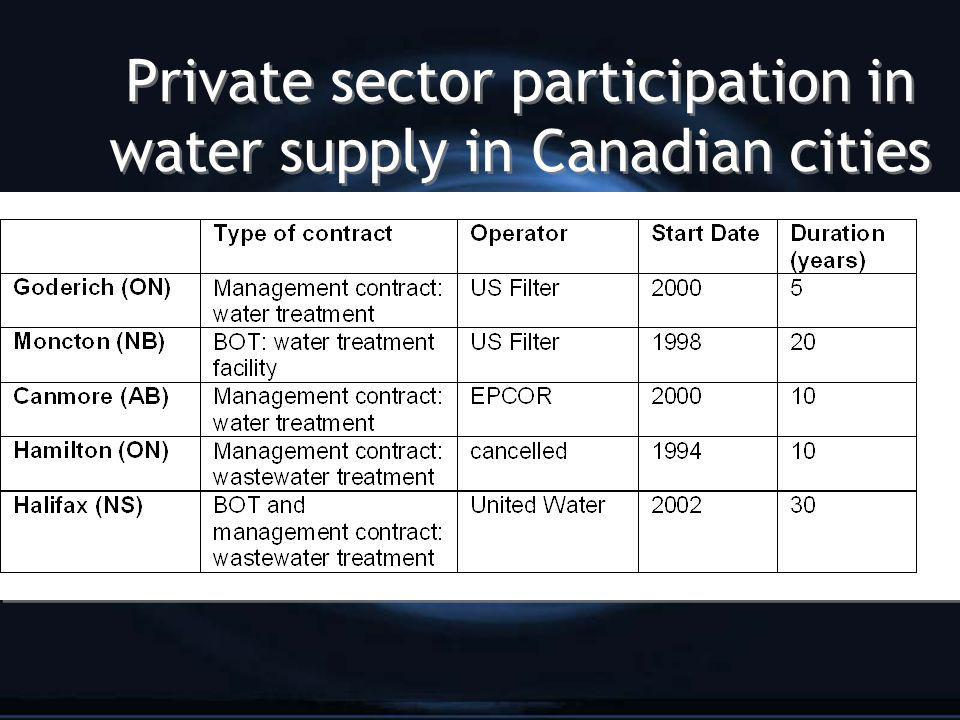 Private sector participation in water supply in Canadian cities