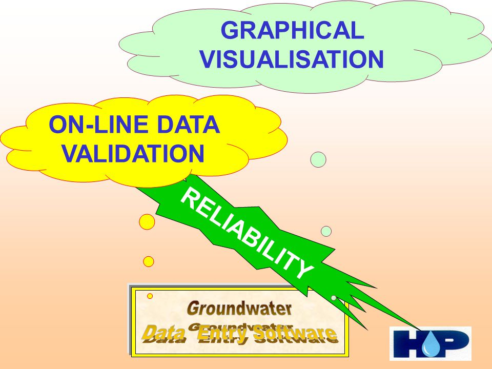 RELIABILITY ON-LINE DATA VALIDATION GRAPHICAL VISUALISATION