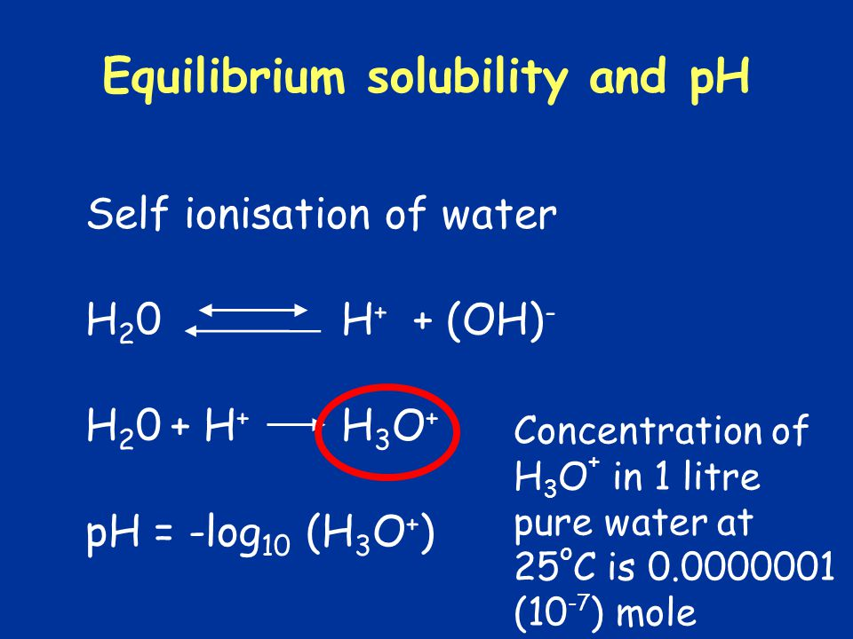 Equilibrium solubility and pH Self ionisation of water H 2 0+ H + H 3 O + pH = -log 10 (H 3 O + ) H 2 0H + + (OH) - Concentration of H 3 O + in 1 litr