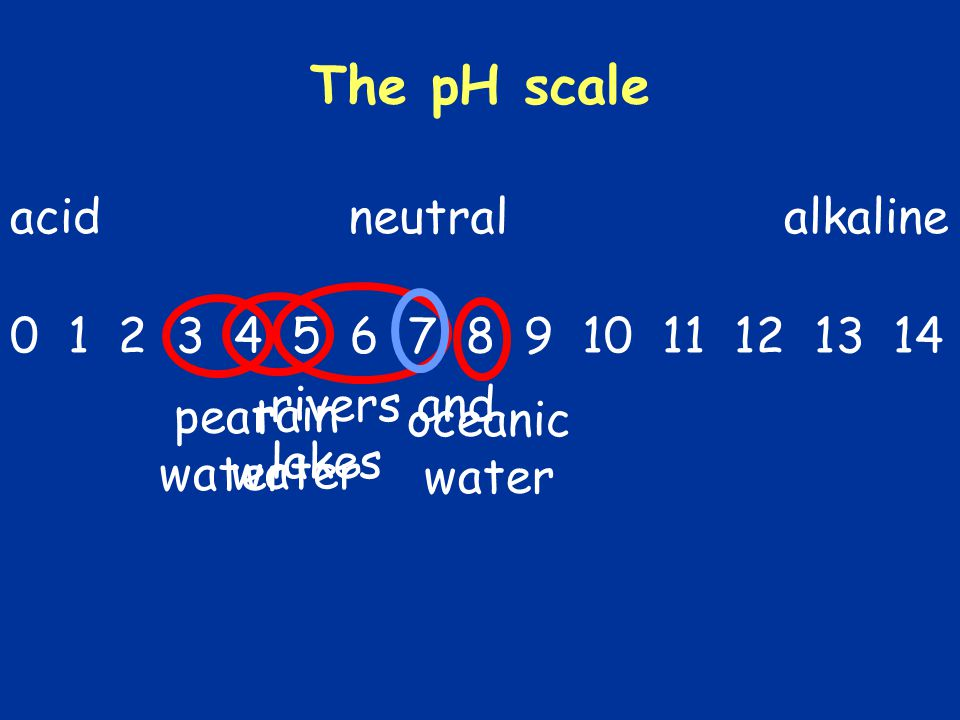 0 1 2 3 4 5 6 7 8 9 10 11 12 13 14 rivers and lakes rain water The pH scale acidalkaline oceanic water neutral peat water