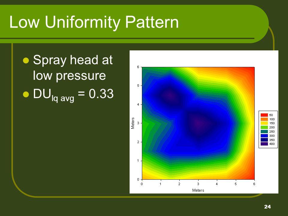 24 Low Uniformity Pattern Spray head at low pressure DU lq avg = 0.33