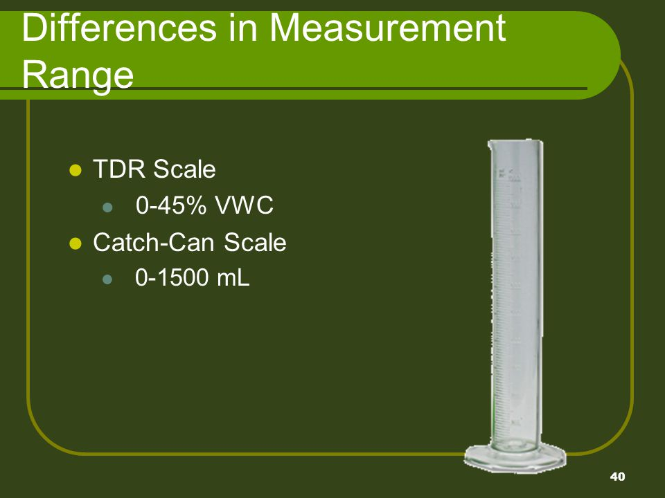 40 Differences in Measurement Range TDR Scale 0-45% VWC Catch-Can Scale 0-1500 mL