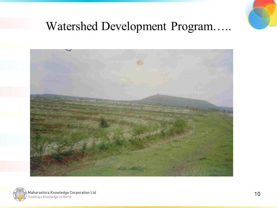 10 Watershed Development Program…..