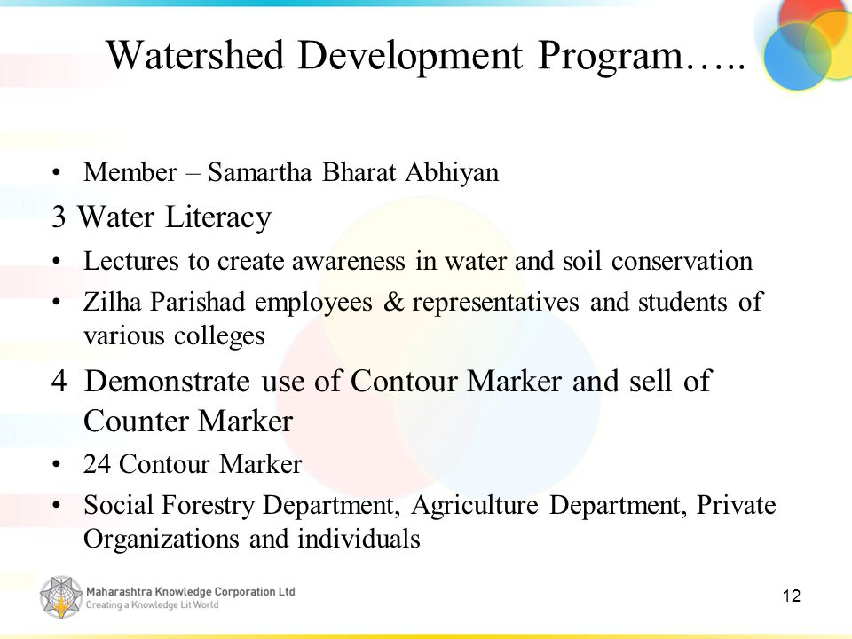 12 Watershed Development Program….. Member – Samartha Bharat Abhiyan 3 Water Literacy Lectures to create awareness in water and soil conservation Zilh
