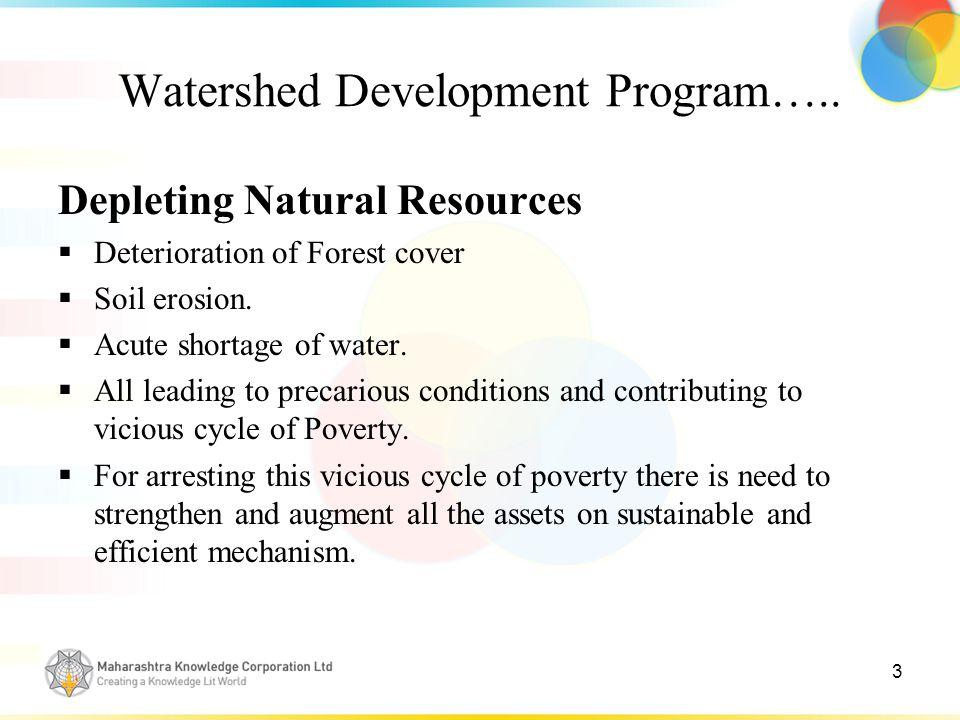 3 Watershed Development Program…..