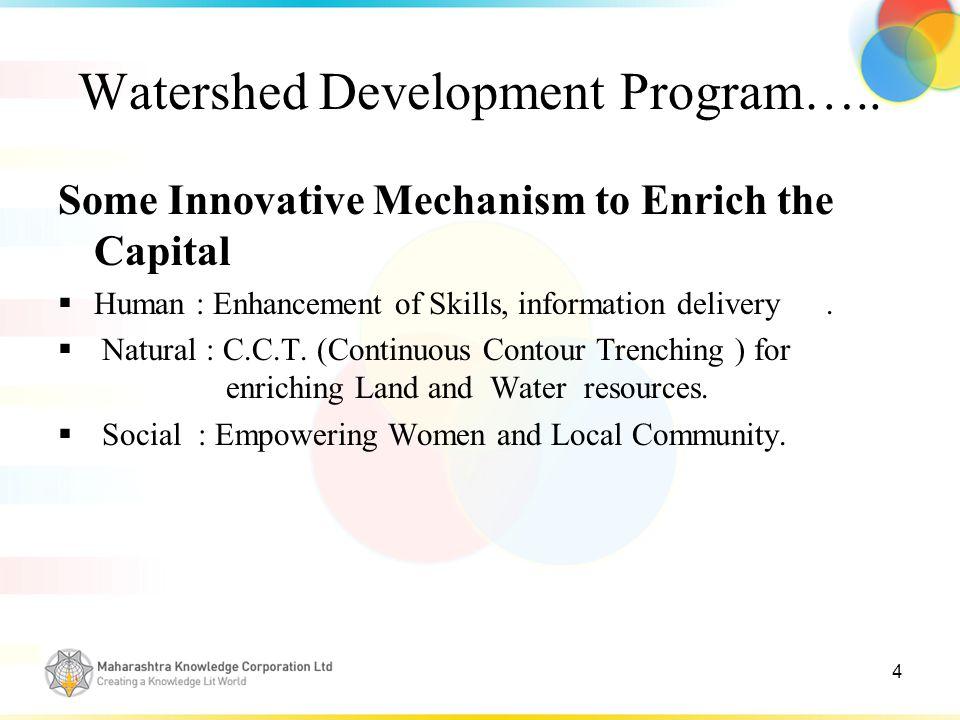 4 Watershed Development Program…..