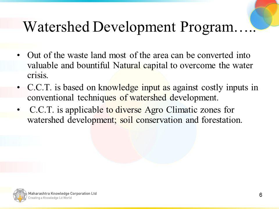6 Watershed Development Program…..