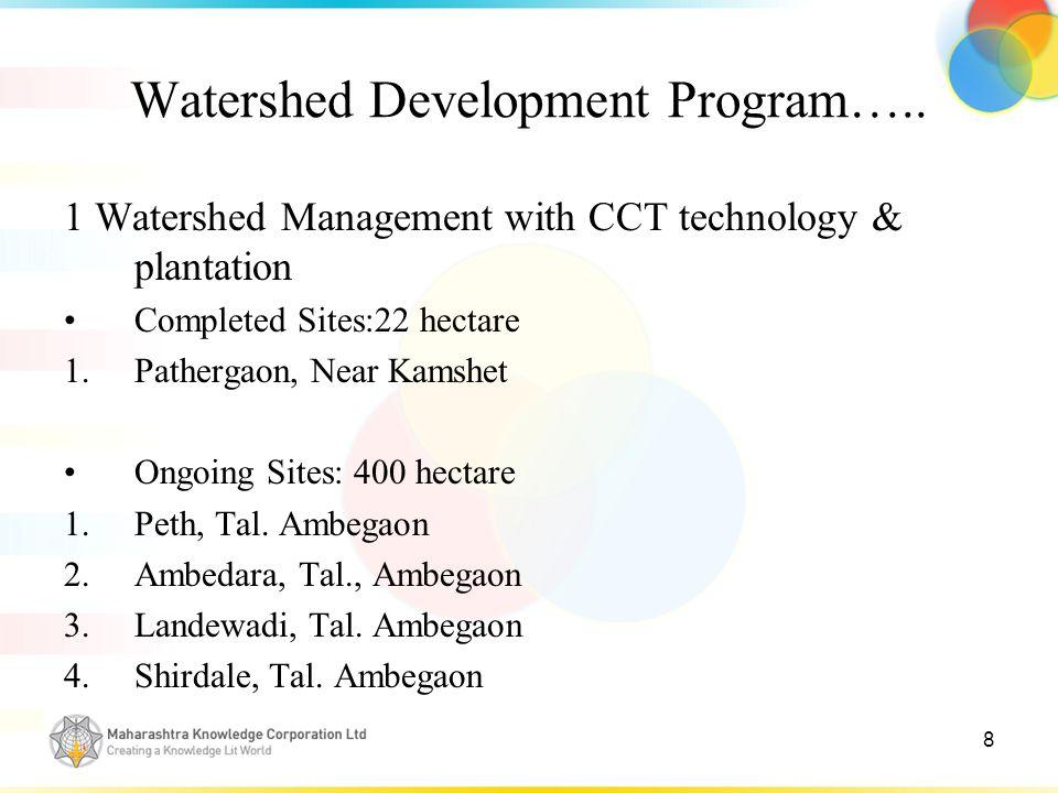 8 Watershed Development Program…..