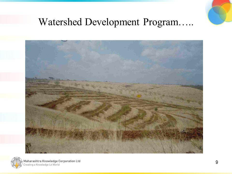 9 Watershed Development Program…..