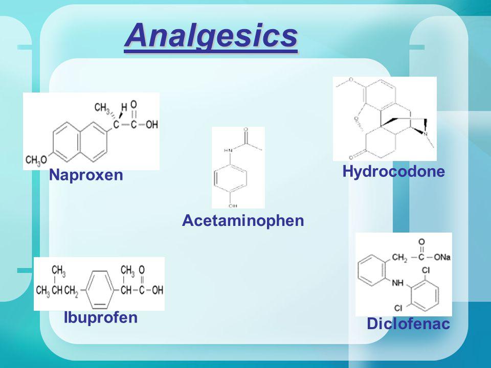 Analgesics Ibuprofen Naproxen Hydrocodone Acetaminophen Diclofenac
