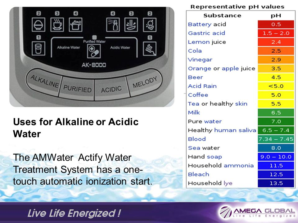 Uses for Alkaline or Acidic Water The AMWater Actify Water Treatment System has a one- touch automatic ionization start.