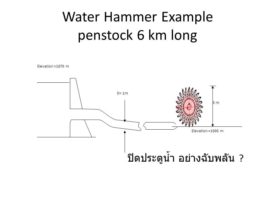 Penstock http://www.tibranch.com/tibr anchmain3.html