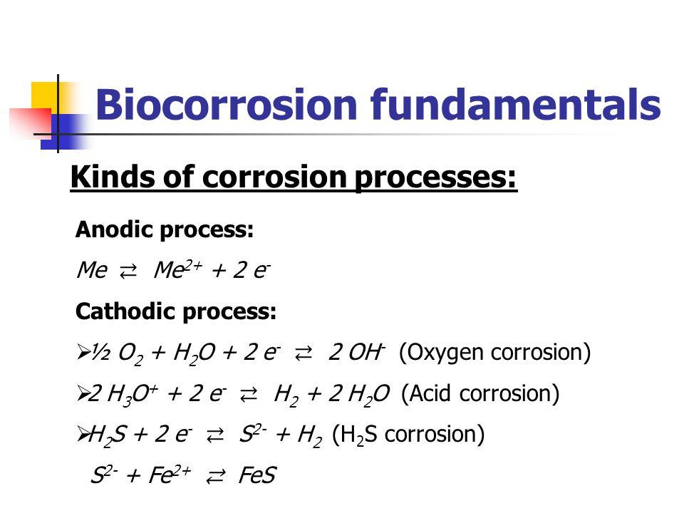 Biocorrosion fundamentals Kinds of corrosion processes: Anodic process: Me Me 2+ + 2 e - Cathodic process: ½ O 2 + H 2 O + 2 e - 2 OH - (Oxygen corrosion) 2 H 3 O + + 2 e - H 2 + 2 H 2 O (Acid corrosion) H 2 S + 2 e - S 2- + H 2 (H 2 S corrosion) S 2- + Fe 2+ FeS
