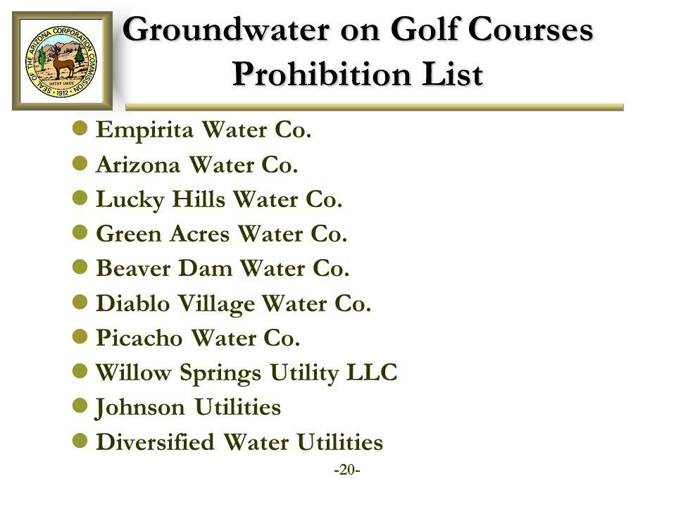 Groundwater on Golf Courses Prohibition List Empirita Water Co.