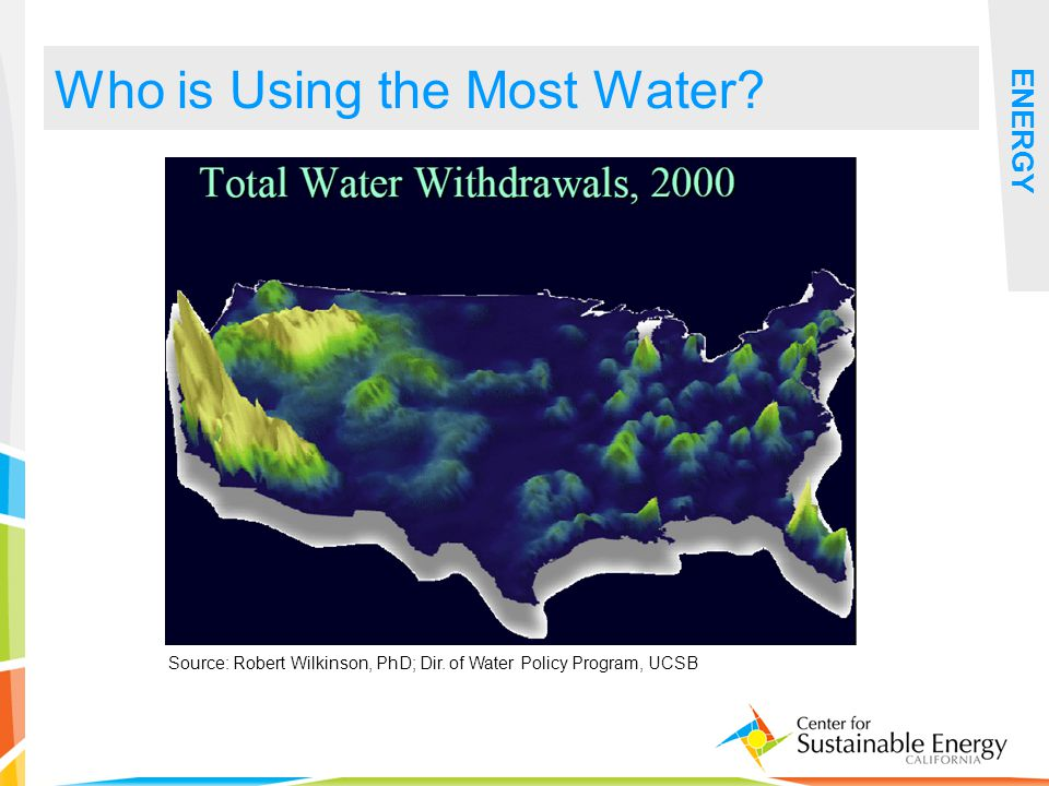 14 Who is Using the Most Water.ENERGY Source: Robert Wilkinson, PhD; Dir.