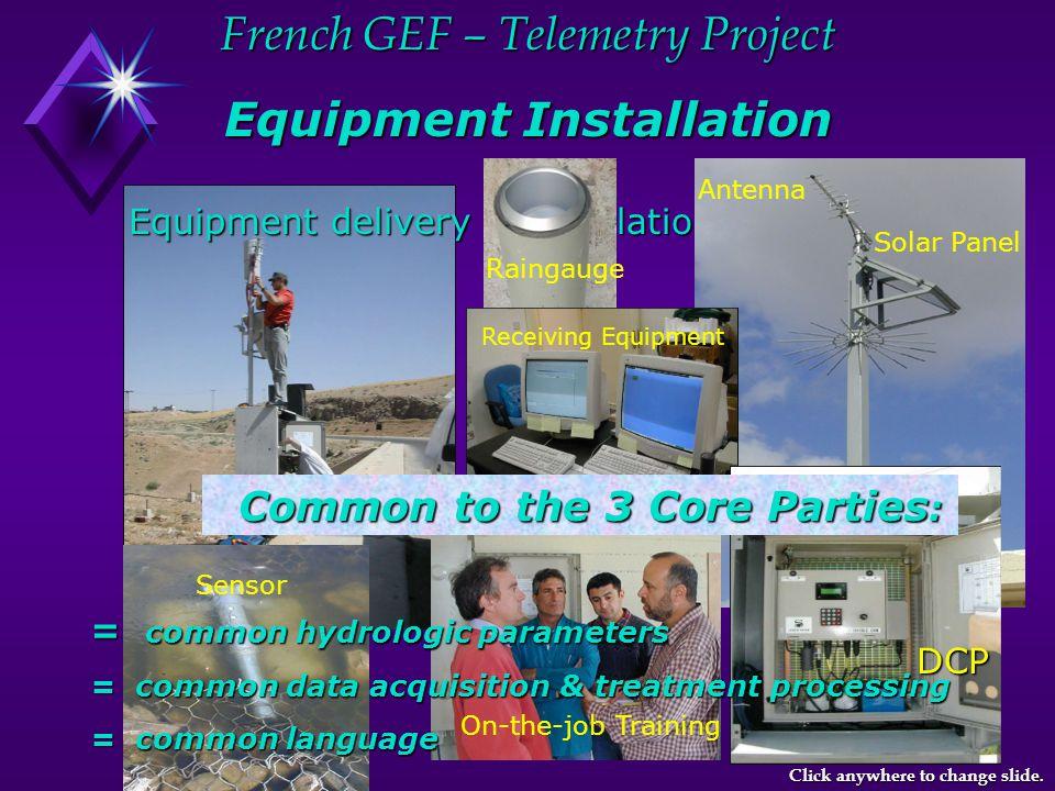 DCP French GEF – Telemetry Project Equipment Installation Antenna Solar Panel Raingauge Raingauge Sensor Equipment Tests from Aug 2002 & on-the-job training Click anywhere to change slide.