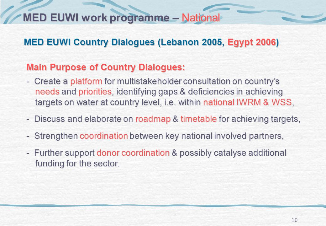 10 MED EUWI work programme – National MED EUWI Country Dialogues (Lebanon 2005, Egypt 2006) Main Purpose of Country Dialogues: - Create a platform for multistakeholder consultation on countrys needs and priorities, identifying gaps & deficiencies in achieving targets on water at country level, i.e.