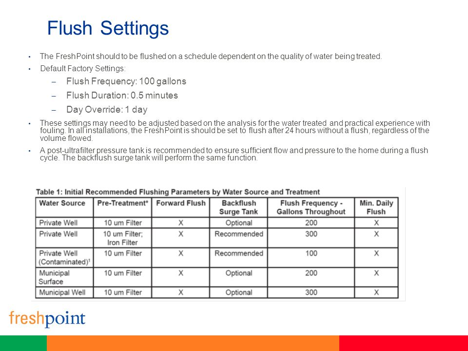 Flush Settings The FreshPoint should to be flushed on a schedule dependent on the quality of water being treated. Default Factory Settings: – Flush Fr