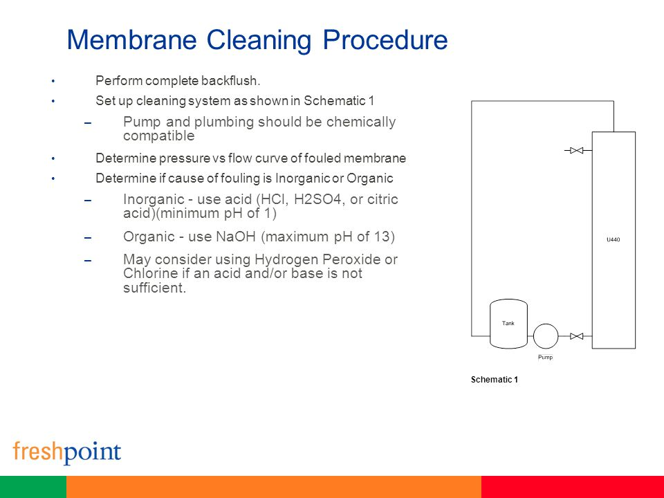 Membrane Cleaning Procedure Perform complete backflush. Set up cleaning system as shown in Schematic 1 – Pump and plumbing should be chemically compat