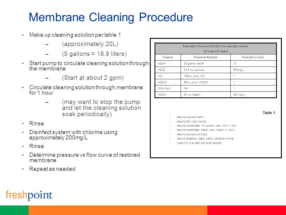 Membrane Cleaning Procedure Make up cleaning solution per table 1 – (approximately 20L) – (5 gallons = 18.9 liters) Start pump to circulate cleaning s