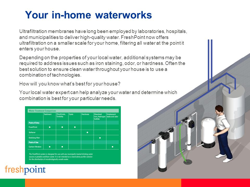 Plumbing Guidelines Assess the household water use, especially peak water draw.
