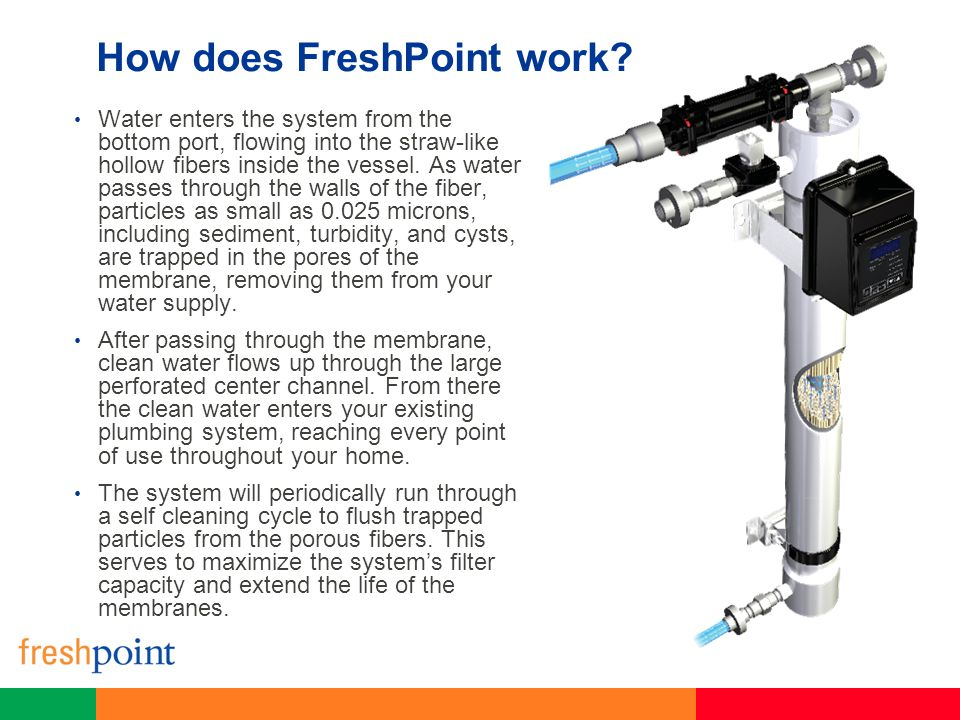 FreshPoint Operation