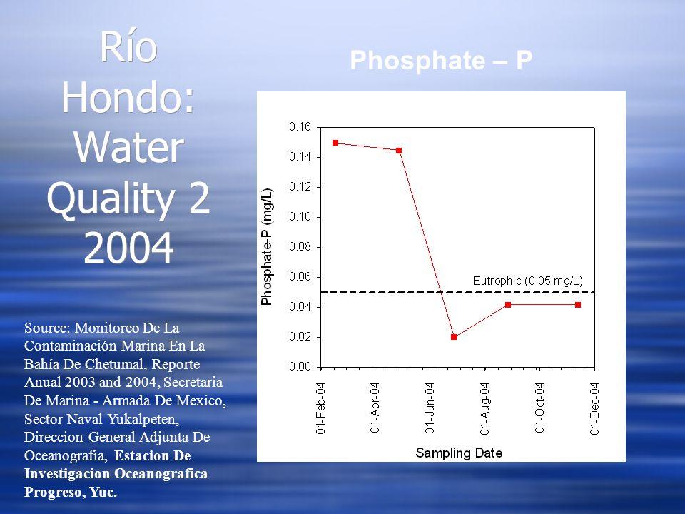 Phosphate – P Río Hondo: Water Quality 2 2004 Source: Monitoreo De La Contaminación Marina En La Bahía De Chetumal, Reporte Anual 2003 and 2004, Secre