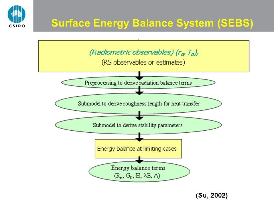 Surface Energy Balance System (SEBS) (Su, 2002)