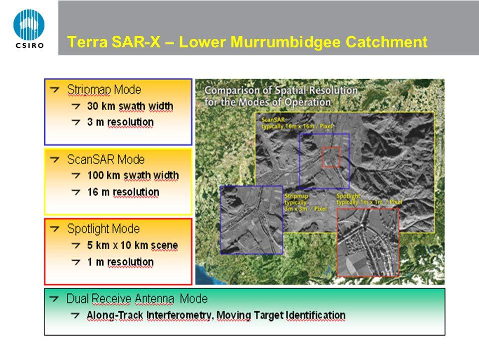 Terra SAR-X – Lower Murrumbidgee Catchment