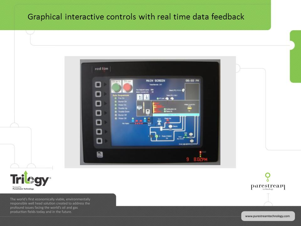 Graphical interactive controls with real time data feedback