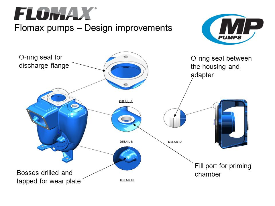 Flomax pumps – Design improvements O-ring seal for discharge flange O-ring seal between the housing and adapter Fill port for priming chamber Bosses drilled and tapped for wear plate
