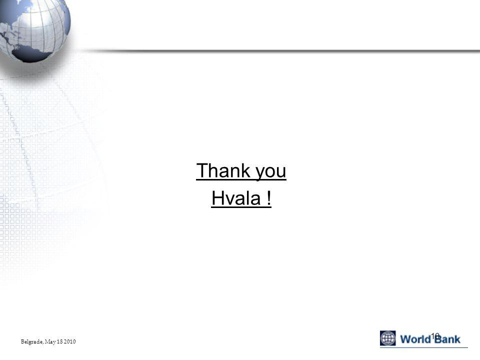 Thank you Hvala ! Belgrade, May 18 2010 10