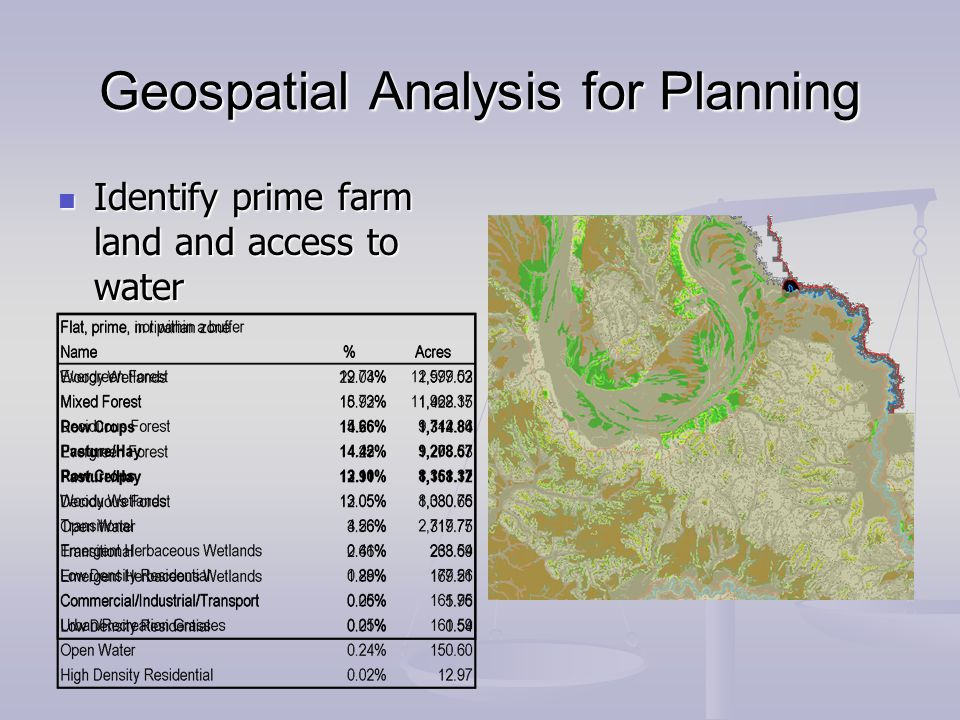 Geospatial Analysis for Planning Identify prime farm land and access to water Identify prime farm land and access to water
