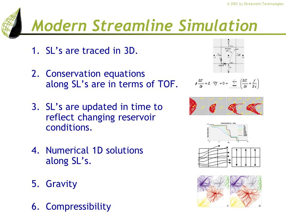 © 2003 by Streamsim Technologies Modern Streamline Simulation 1.SLs are traced in 3D.