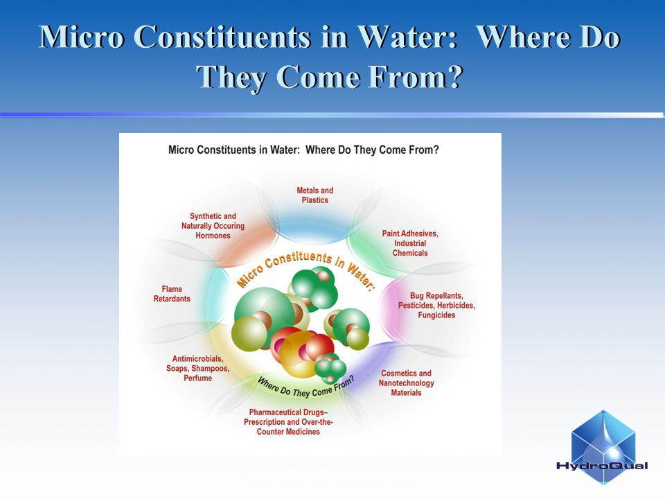 Courtesy of CH2M Hill Micro Constituents in Water: Where Do They Come From?