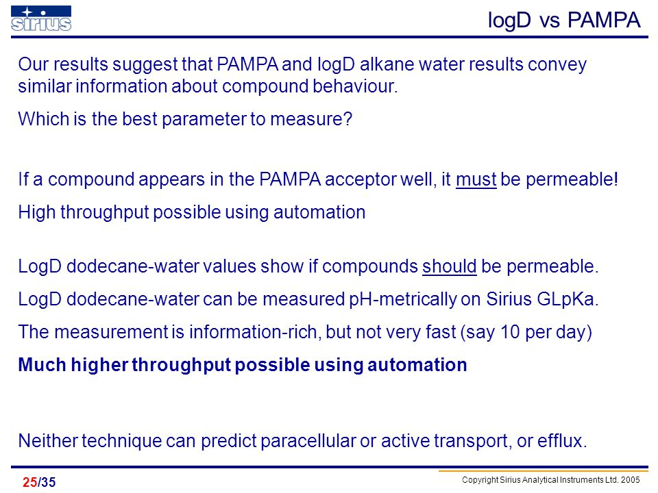 Copyright Sirius Analytical Instruments Ltd. 2005 /3525 logD vs PAMPA If a compound appears in the PAMPA acceptor well, it must be permeable! High thr