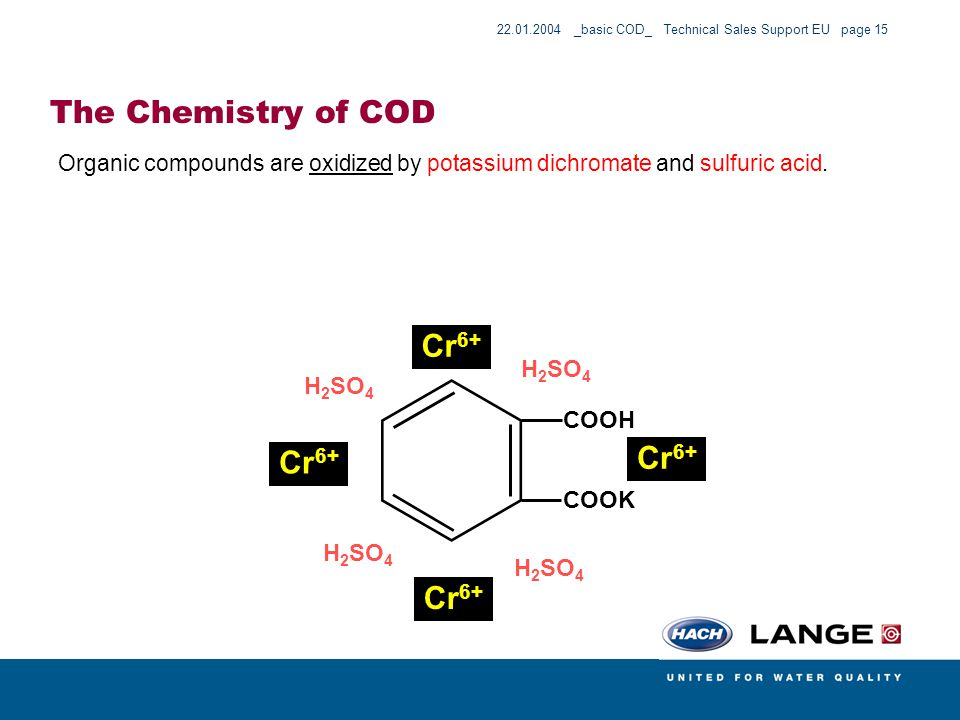22.01.2004 _basic COD_ Technical Sales Support EU page 15 The Chemistry of COD Organic compounds are oxidized by potassium dichromate and sulfuric aci