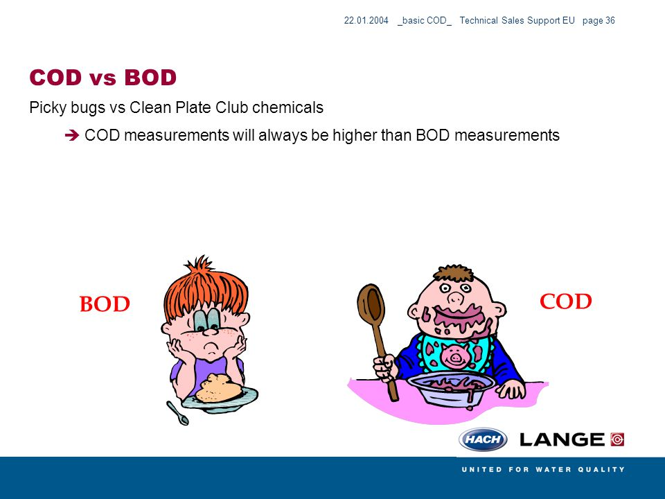 22.01.2004 _basic COD_ Technical Sales Support EU page 36 COD vs BOD Picky bugs vs Clean Plate Club chemicals COD measurements will always be higher t