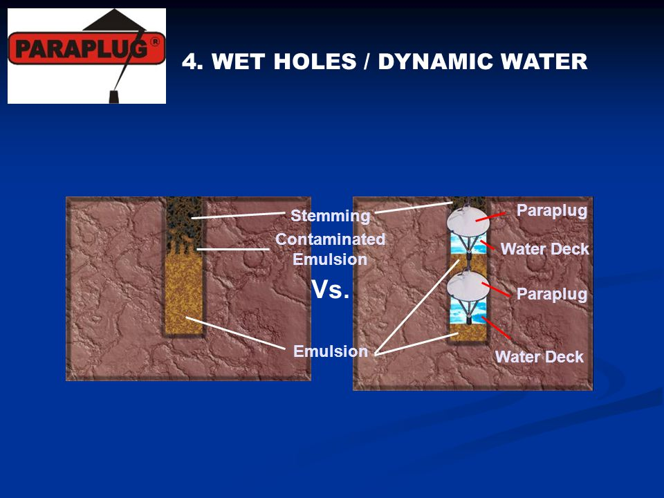 4. WET HOLES / DYNAMIC WATER Water Deck Paraplug Water Deck Paraplug Stemming Emulsion Contaminated Emulsion Vs.