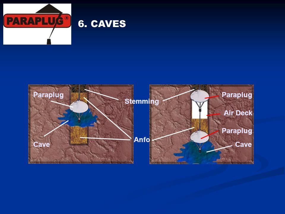 6. CAVES Cave Paraplug Air Deck Paraplug Cave Paraplug Stemming Anfo