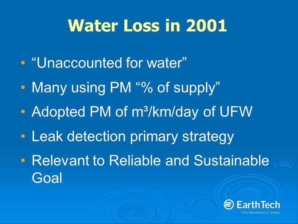 Water Utility Goals