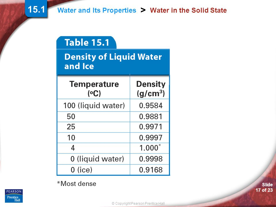 Slide 17 of 23 © Copyright Pearson Prentice Hall Water and Its Properties > Water in the Solid State 15.1