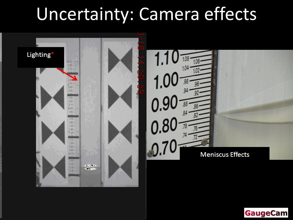 Uncertainty: Camera effects Lighting* Meniscus Effects