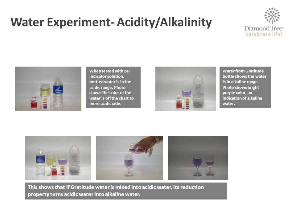 When tested with pH indicator solution, bottled water is in the acidic range.