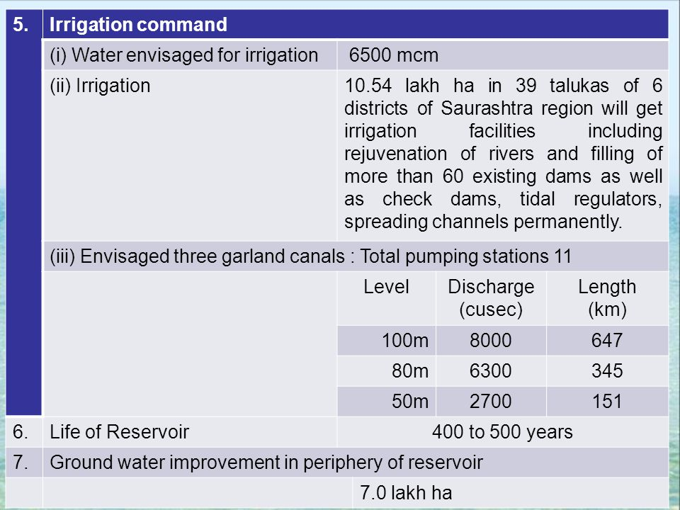 5.Irrigation command (i) Water envisaged for irrigation 6500 mcm (ii) Irrigation10.54 lakh ha in 39 talukas of 6 districts of Saurashtra region will g