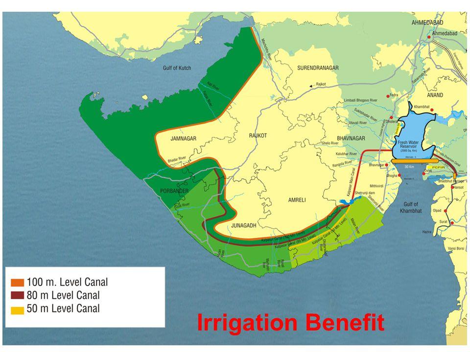 Irrigation Benefit