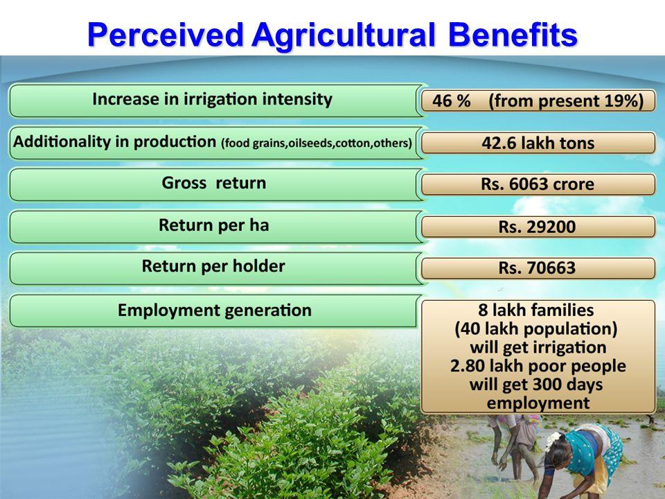 PerceivedAgricultural Benefits Perceived Agricultural Benefits